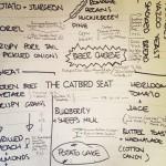 THE CATBIRD SEAT in Nashville, TN