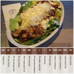 Chipotle Mexican Grill in Norcross